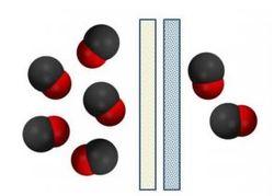 CO diffusion