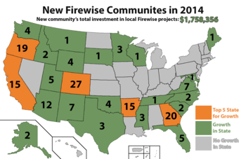 2014 New FWC snapshot Map Jan15