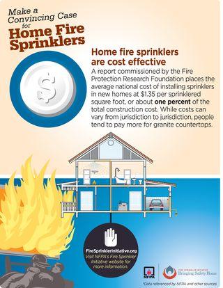 Sprinkler cost