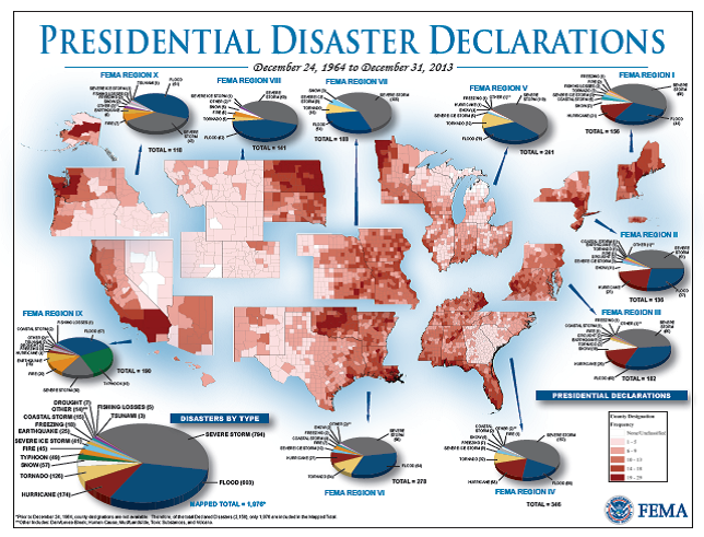 FEMA Disaster Dec